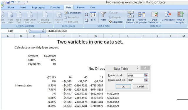 Sensitivity Analysis in Excel | One & Two Variable Data Table