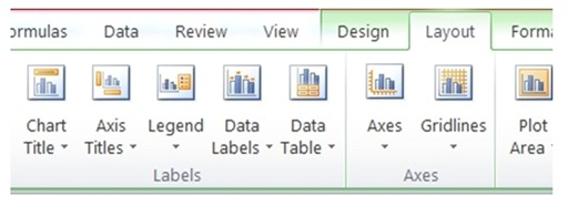 #Financial Modeling using Excel