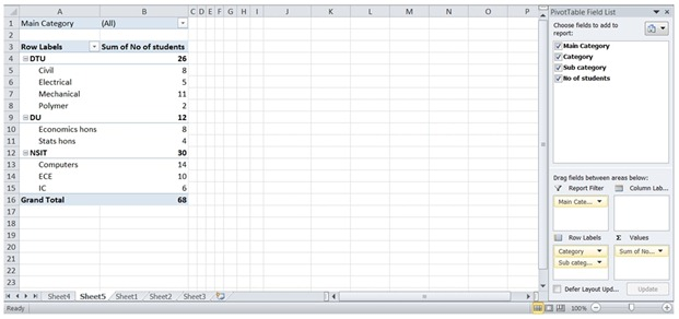 Deciding Fields in Pivot Table